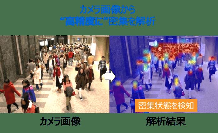 Hệ thống AI phân tích lây nhiễm